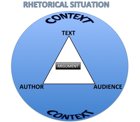 a rhetorical analysis of the 2012 Rhetorical analysis: what is it and a sample from the sona 2012 a rhetorical analysis is not a summary of a literary work or scholarly article i included a sample.